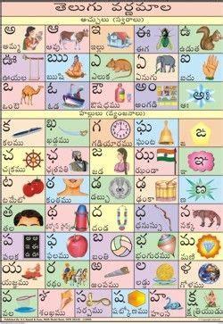 telugu alphabet alphabet charts sign language chart