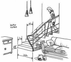 Largeur Porte Pmr : accessibilit en maison individuelle quelles r gles respecter ~ Melissatoandfro.com Idées de Décoration