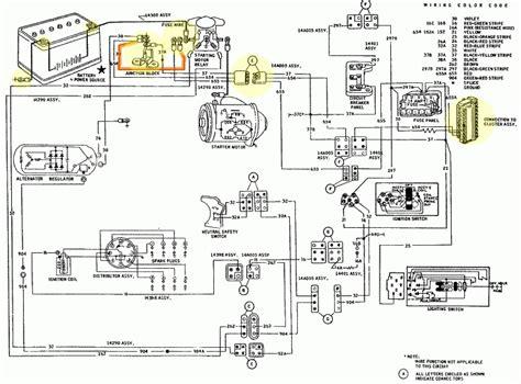 Ford Thunderbird Wiring Diagram