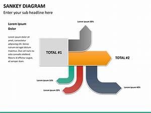 Powerpoint Sankey Diagram