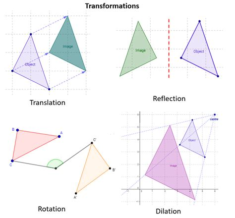 Math Transformation (solutions, Examples, Videos