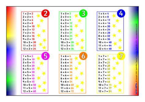Times Tables Mats (SB6598) - SparkleBox