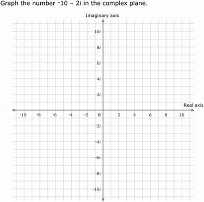 Graph Complex Numbers Number Ixl Modulus Argument