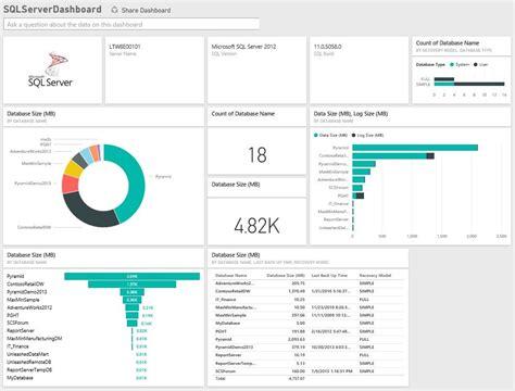 build  sql server dashboard  power bi desktop