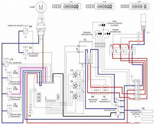 Bezzera Ellisse Electric Wiring Diagram Schematic