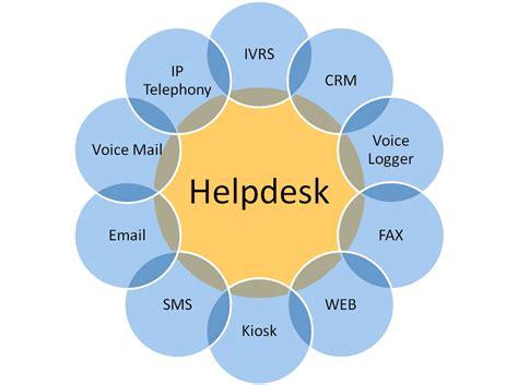 help desk solutions global help desk solutions market 2019 growth factors
