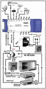 Loft Box Labgear Hdu681s Information