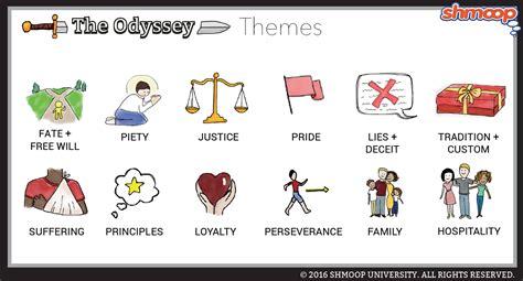 plot summary   odyssey chart