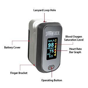 Amazon.com: Finger Pulse Oximeter, (SpO2) Blood Oxygen