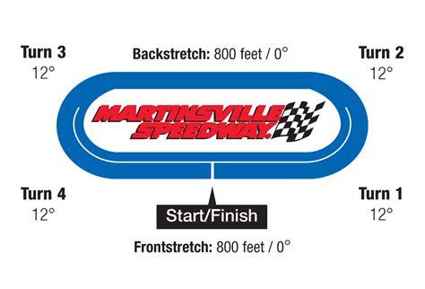 NASCAR SNCS (MARTINSVILLE) - STATS-BASED EVENT ADVANCE