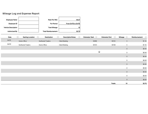 time milage expense template papers and reports office