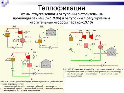 ЗАО Промышленный инжиниринг . Примерная таблица Точки росы при обычном составе уходящих газов.