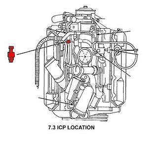 Ford 73 Diesel Icp Sensor