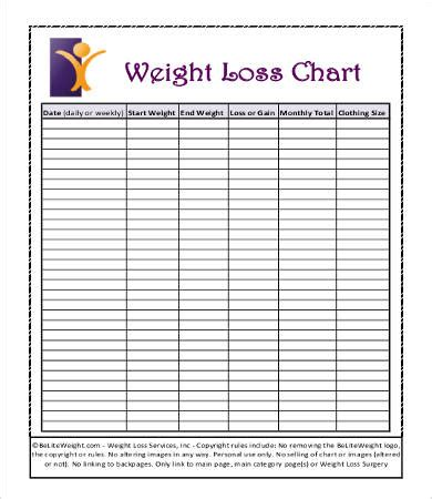Weekly Weight Loss Chart Template by Sle Weight Loss Charts 9 Free Pdf Documents