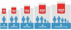 Prix Cumulus 300l : quelle capacit pour un chauffe eau lectrique elyotherm ~ Edinachiropracticcenter.com Idées de Décoration