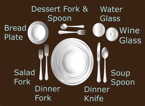table setting the ultimate table setting guide