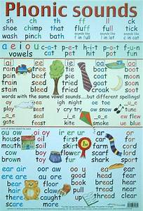 letter sounds chart google search pinteres With phonics letter sounds chart