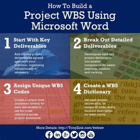 build  work breakdown structure wbs