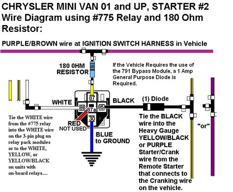 Rover Remote Starter Diagram by Bulldog Security Diagrams