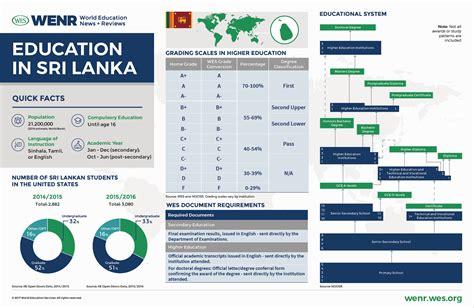 education  sri lanka current trends  qualifications