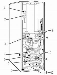 Bryant 383kav Compressor Won U0026 39 T Run  What Can It Be
