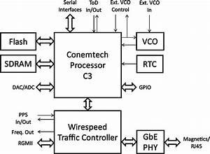M60 Network Assisted Synchronization Platform  U2022 Qulsar