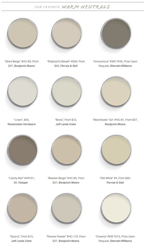 interior designers call these the quot best neutral paint colors quot neutral paint colors neutral