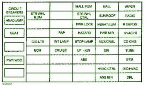 05 Grand Prix Fuse Box by 2001 Pontiac Grand Prix Fuse Box Diagram Circuit