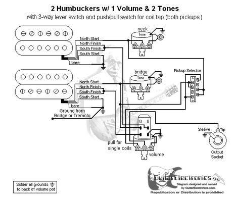 Humbuckers Way Lever Switch Volume Tones Coil Tap