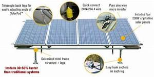 New Solar Panel Kit Could Make Solar Easier for Homeowners ...