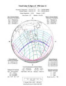 1983 Total Solar Eclipse Path