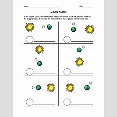 1000+ Images About Lunar Cyclemoon Phases On Pinterest  Solar System, Anchor Charts And The Moon