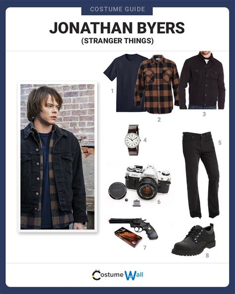 Dress like Jonathan Byers | Strange things Police badges and Cosplay