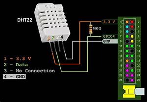 Dht22 Tutorial For Raspberry Pi