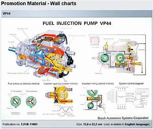 4m40 Injector Pump Wiring Diagram