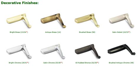 truth hardware df brushed brass  satin nickel  biltbest window parts