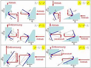 Kräfte Berechnen Winkel : lars hinrichsen zustands berg nge selbstbremsender getriebe im ratterbetrieb pdf ~ Themetempest.com Abrechnung