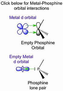 Interactions Between Phosphine Molecular Orbitals And