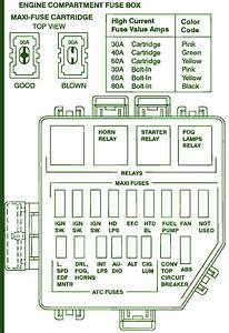 I  P Fuse Panel  U2013 Circuit Wiring Diagrams