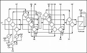 Exercise 3  Control Of Heat Exchanger Networks