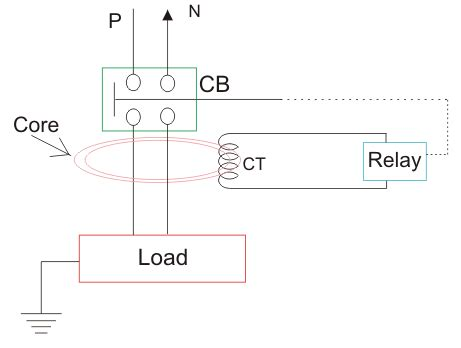 working principle of earth leakage circuit breaker elcb voltage and current elcb rccb