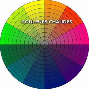 couleurs chaudes meilleur idees de conception de maison With vert couleur chaude ou froide 2 les couleurs de sophie vocabulaire