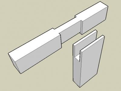 mortise  tenon joinery custom furniture  cabinetry