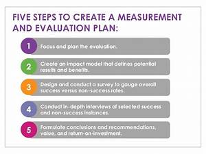 Employee Training and Development: How to Measure ...