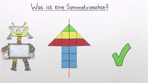 Was Ist Eine Symmetrieachse? Mathematik Online Lernen