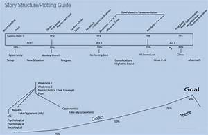 Links For Plotting