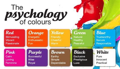 Menurut Ilmu Psikologi, 7 Pemilihan Warna Baju Ini Bisa