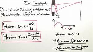 Gangunterschied Berechnen : interferenz bei elektromagnetischen wellen physik ~ Themetempest.com Abrechnung