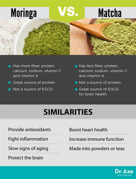 moringa benefits hormonal balance digestion mood