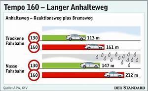 Anhalteweg Berechnen Physik : grafik anhalteweg bei tempo 160 tempo 160 panorama ~ Themetempest.com Abrechnung